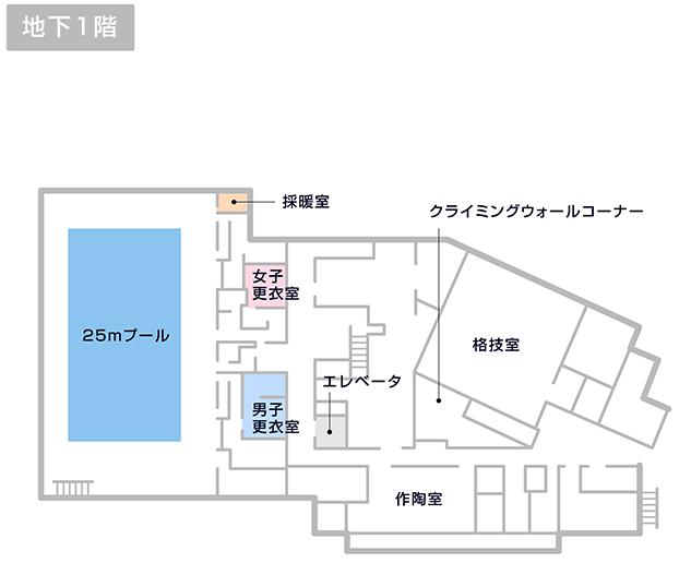 烏山中学校温水プール マップ