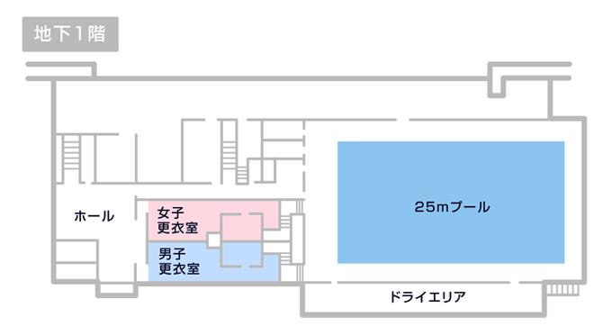 太子堂中学校温水プール マップ