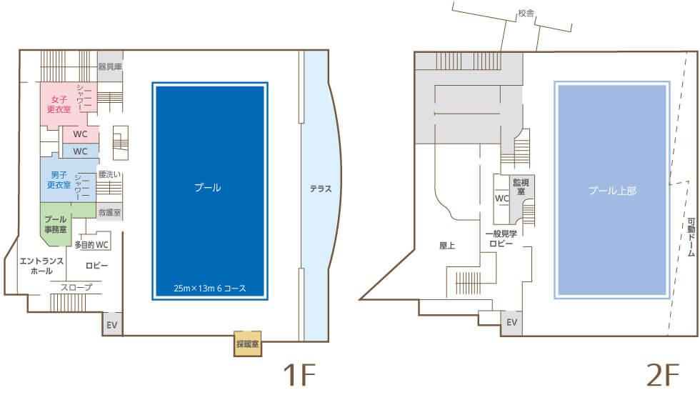十条台小学校温水プール フロアマップ