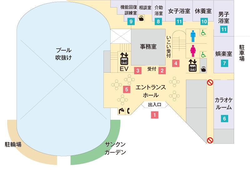 東京都北区立 元気ぷらざ 1F フロアマップ