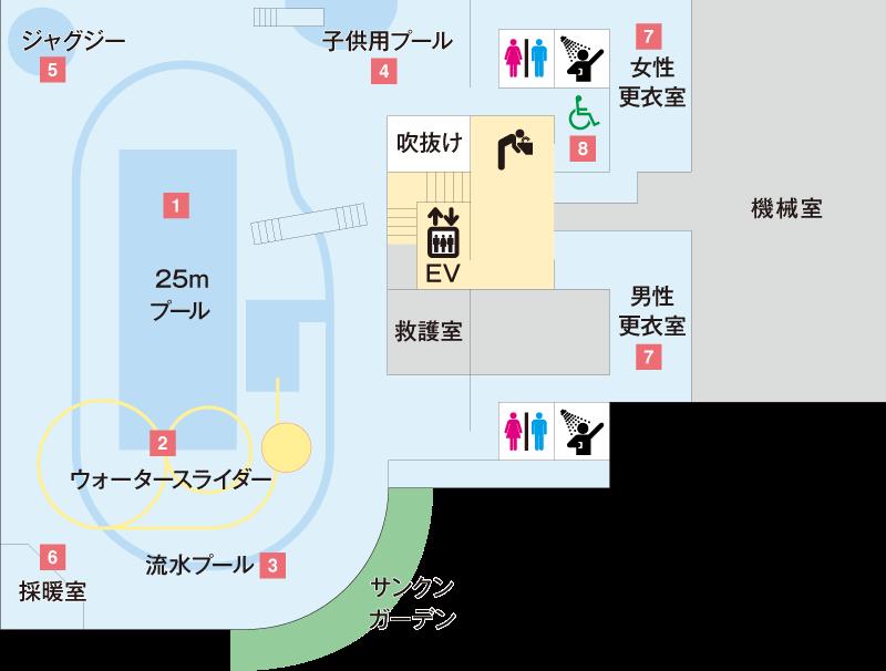 東京都北区立 元気ぷらざ B1F フロアマップ